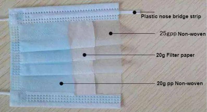 Παραγωγή χειρουργικών μασκών